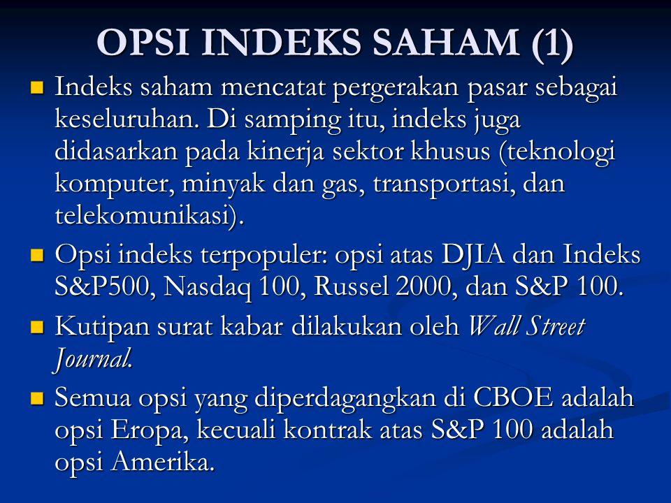 OPSI INDEKS SAHAM (1)