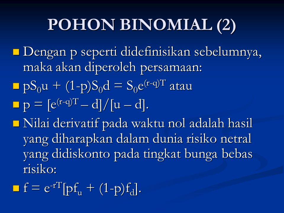 POHON BINOMIAL (2) Dengan p seperti didefinisikan sebelumnya, maka akan diperoleh persamaan: pS0u + (1-p)S0d = S0e(r-q)T atau.
