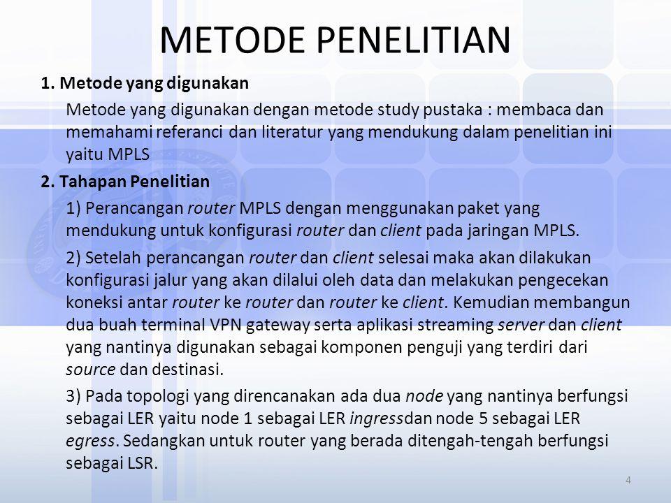METODE PENELITIAN 1. Metode yang digunakan