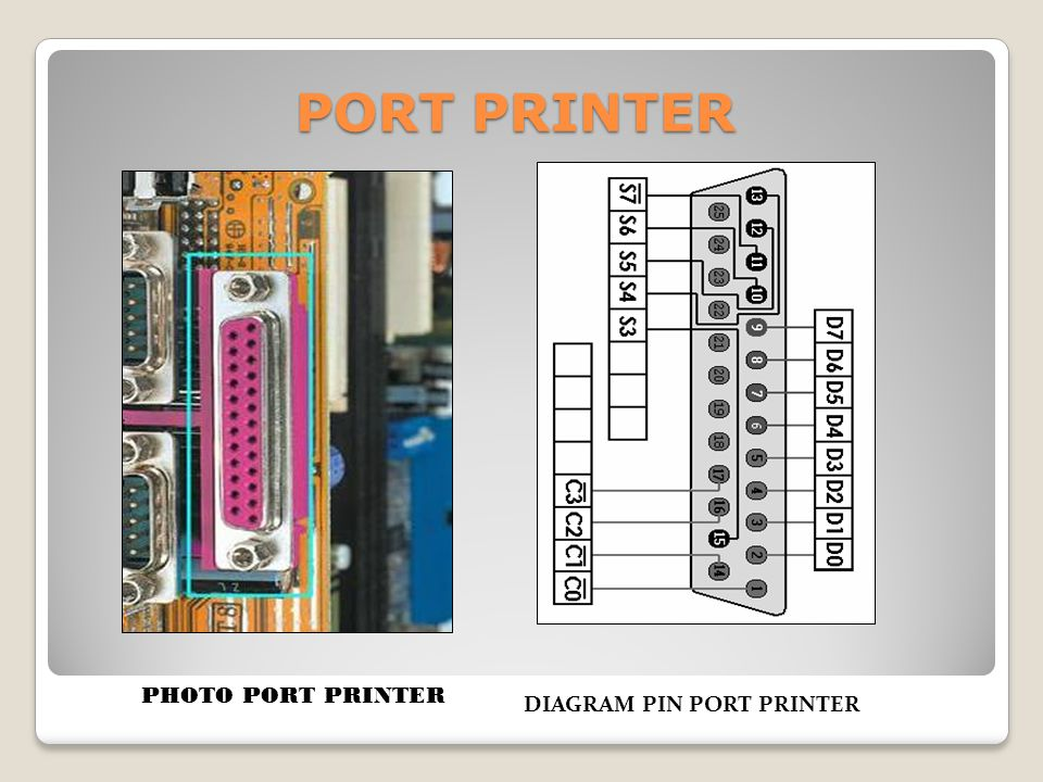 PORT PRINTER PHOTO PORT PRINTER DIAGRAM PIN PORT PRINTER