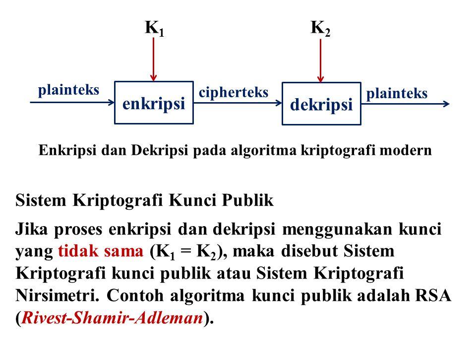 Sistem Kriptografi Kunci Publik