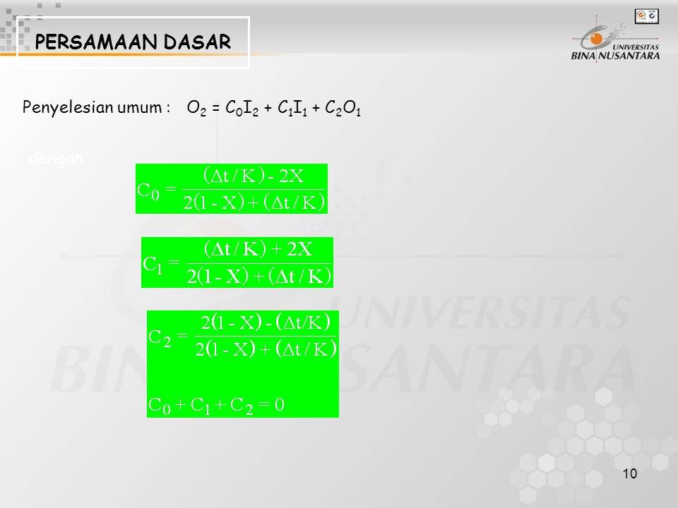 PERSAMAAN DASAR Penyelesian umum : O2 = C0I2 + C1I1 + C2O1 dengan :