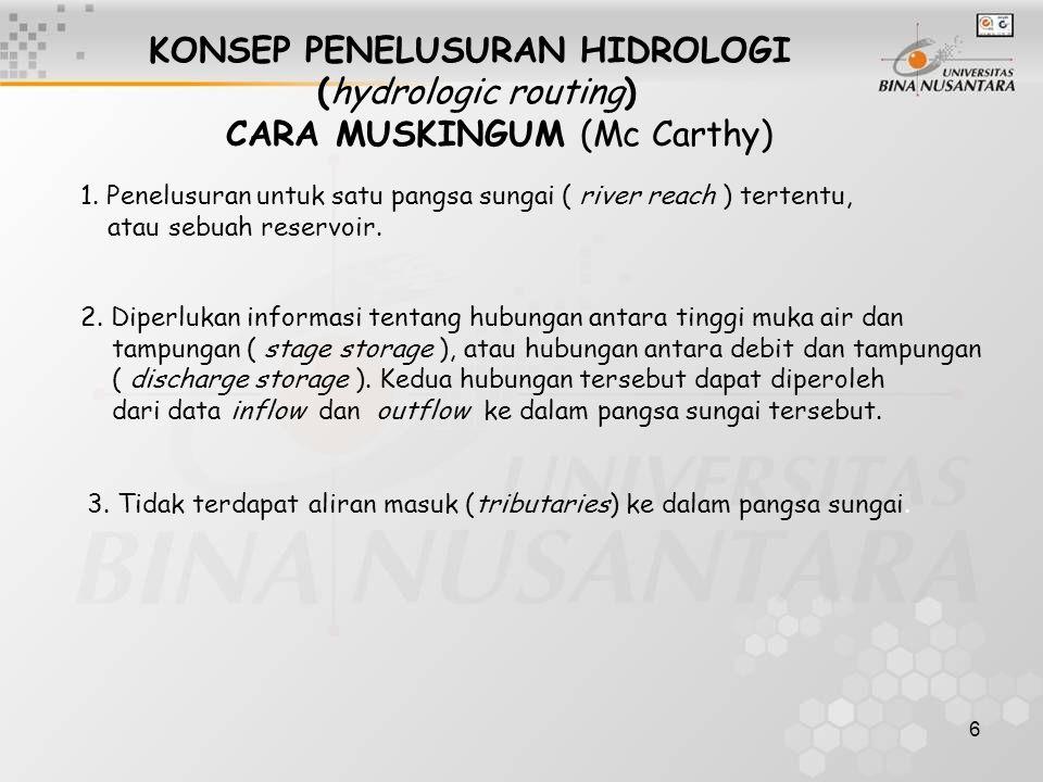 KONSEP PENELUSURAN HIDROLOGI (hydrologic routing) CARA MUSKINGUM (Mc Carthy)