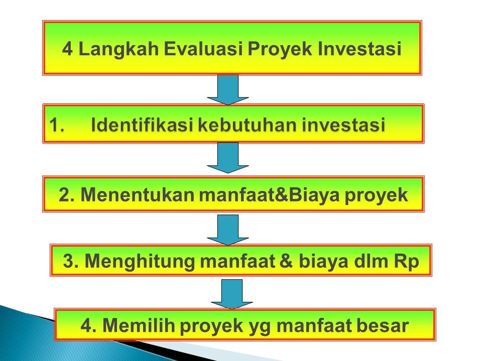 Identifikasi kebutuhan investasi
