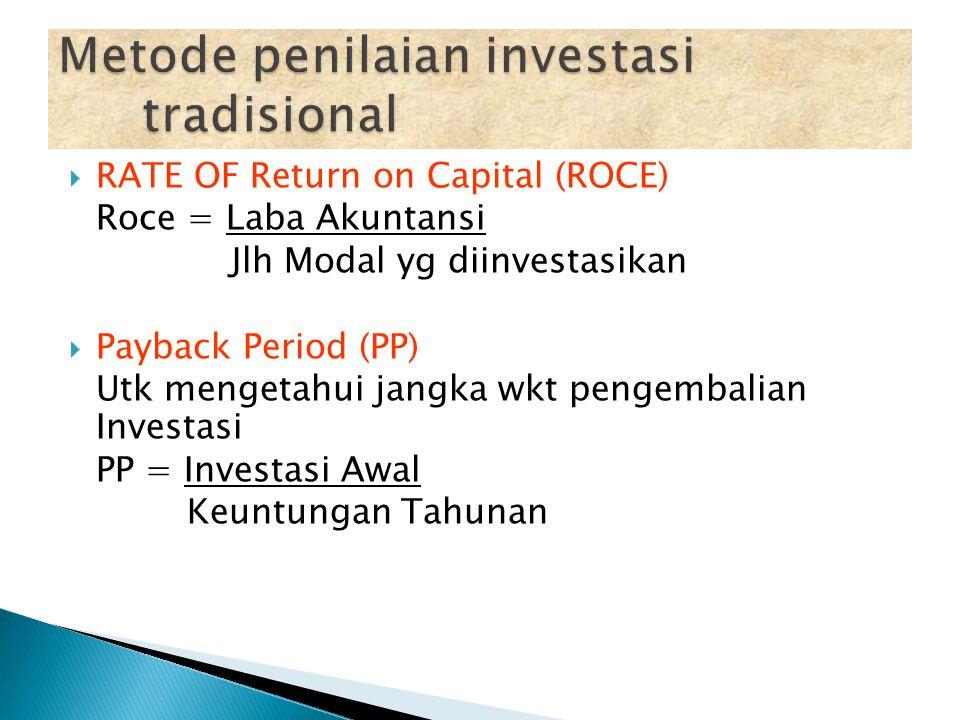 Metode penilaian investasi tradisional