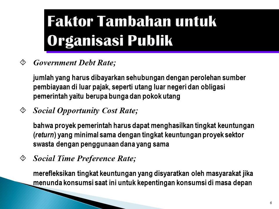Faktor Tambahan untuk Organisasi Publik