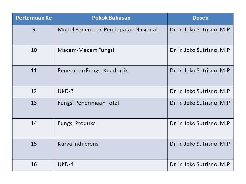Pertemuan Ke Pokok Bahasan. Dosen. 9. Model Penentuan Pendapatan Nasional. Dr. Ir. Joko Sutrisno, M.P.