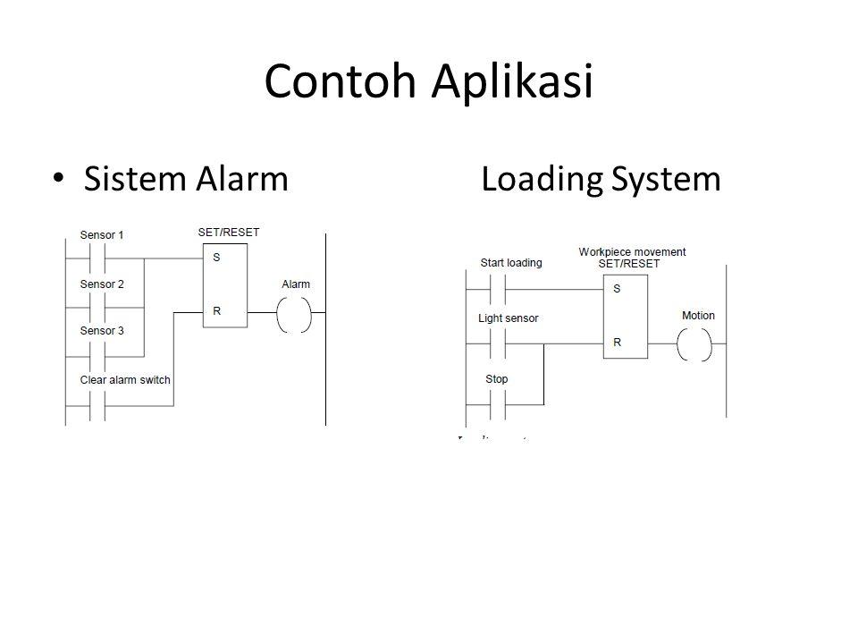 Contoh Aplikasi Sistem Alarm Loading System