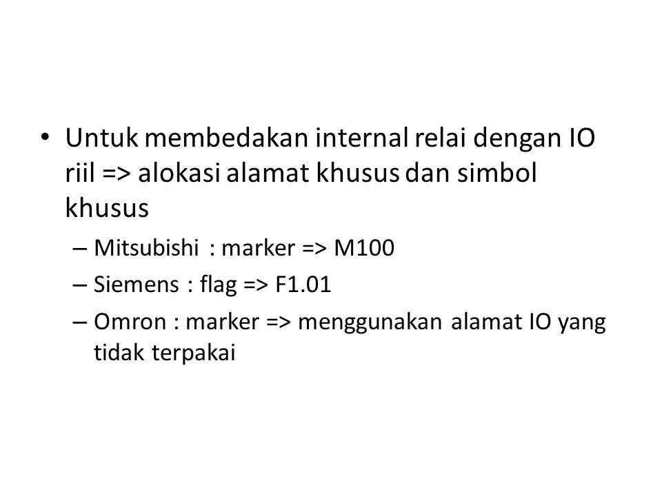 Untuk membedakan internal relai dengan IO riil => alokasi alamat khusus dan simbol khusus