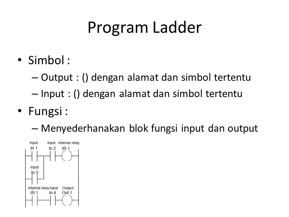 Program Ladder Simbol : Fungsi :