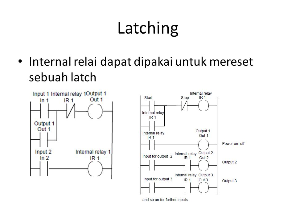 Latching Internal relai dapat dipakai untuk mereset sebuah latch