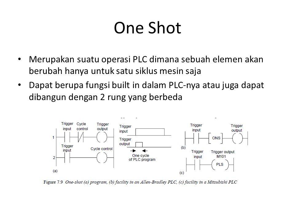 One Shot Merupakan suatu operasi PLC dimana sebuah elemen akan berubah hanya untuk satu siklus mesin saja.