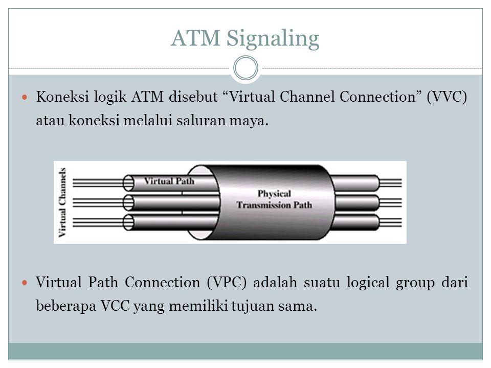 ATM Signaling Koneksi logik ATM disebut Virtual Channel Connection (VVC) atau koneksi melalui saluran maya.