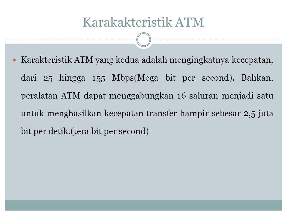 Karakakteristik ATM