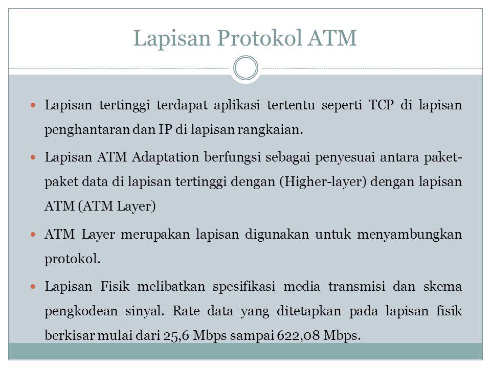 Lapisan Protokol ATM Lapisan tertinggi terdapat aplikasi tertentu seperti TCP di lapisan penghantaran dan IP di lapisan rangkaian.