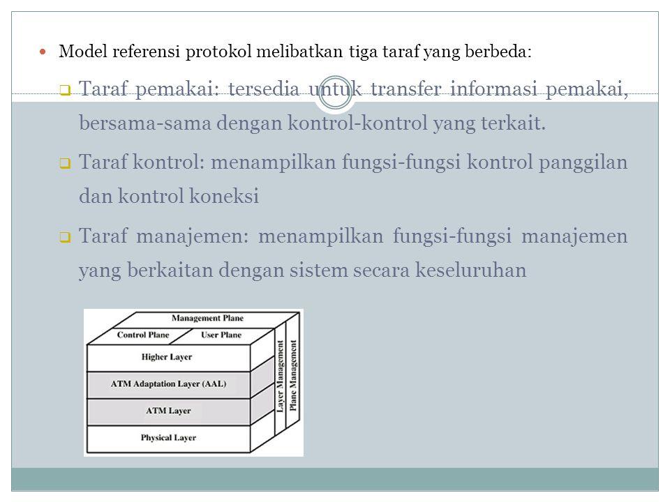 Model referensi protokol melibatkan tiga taraf yang berbeda: