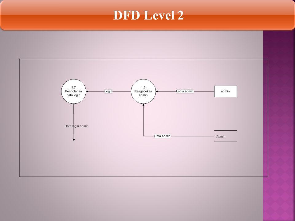 DFD Level 2