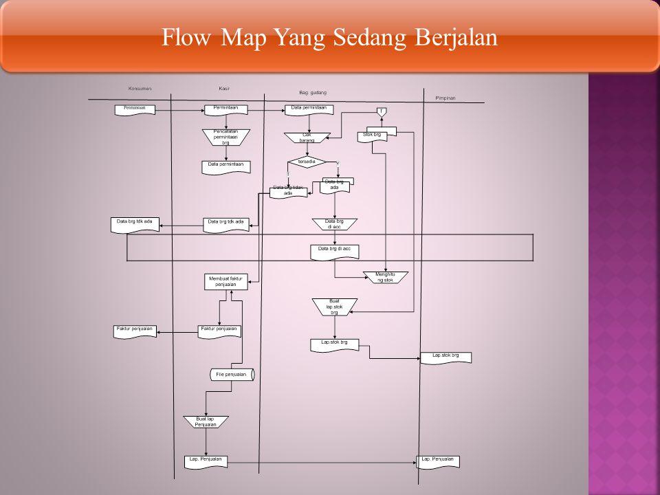 Flow Map Yang Sedang Berjalan