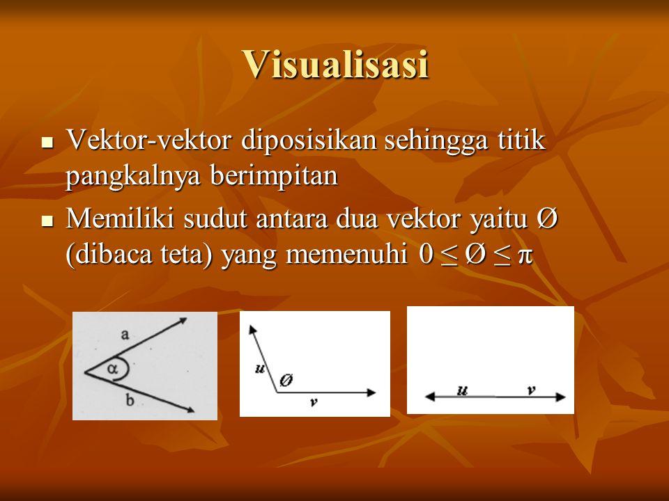 Visualisasi Vektor-vektor diposisikan sehingga titik pangkalnya berimpitan.