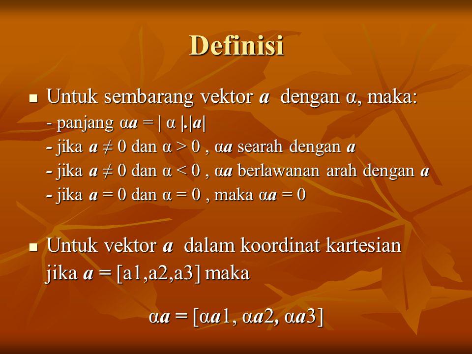 Definisi Untuk sembarang vektor a dengan α, maka:
