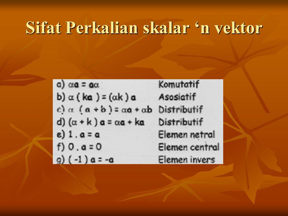Sifat Perkalian skalar 'n vektor