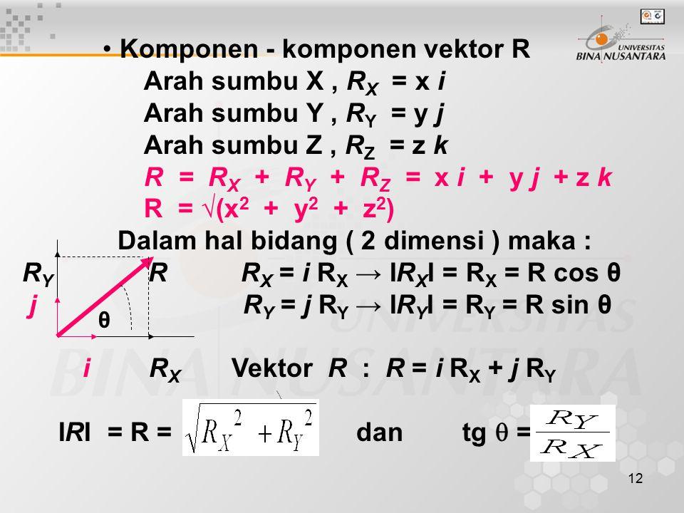 • Komponen - komponen vektor R