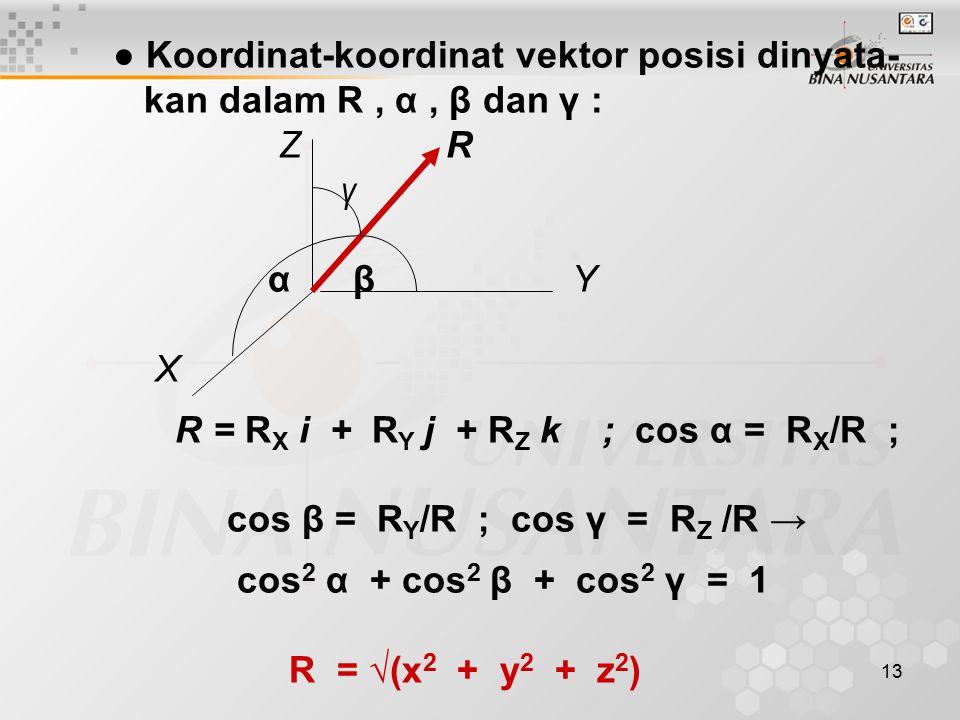 ● Koordinat-koordinat vektor posisi dinyata-