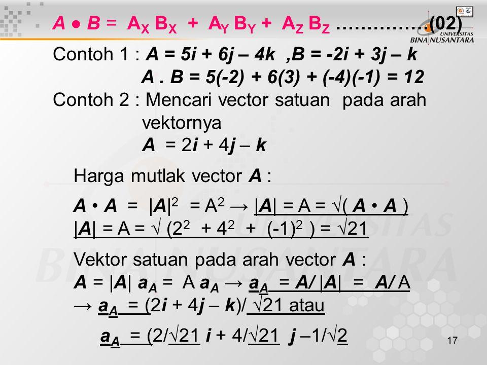 A ● B = AX BX + AY BY + AZ BZ ……………(02)