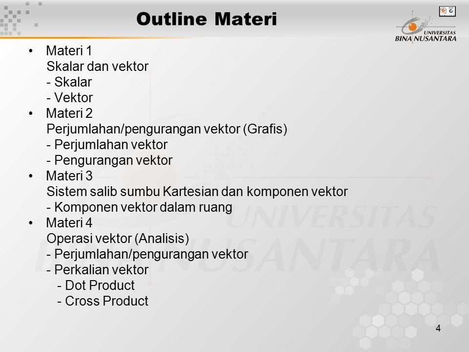 Outline Materi Materi 1 Skalar dan vektor - Skalar - Vektor Materi 2