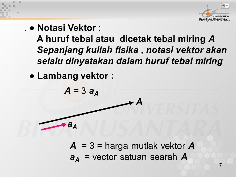 . ● Notasi Vektor : A huruf tebal atau dicetak tebal miring A.