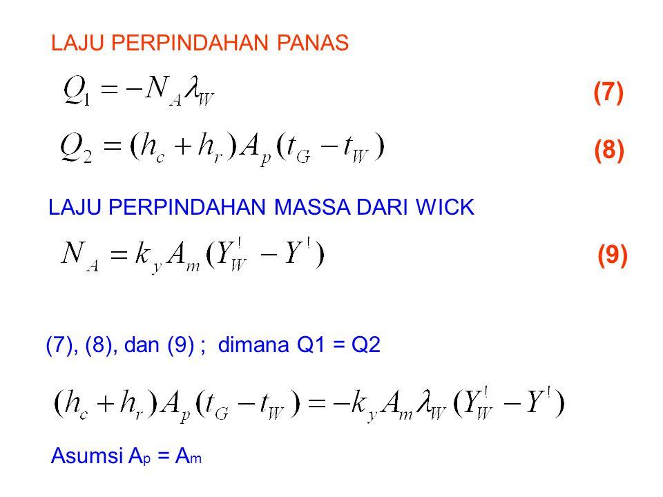 (7) (8) (9) LAJU PERPINDAHAN PANAS LAJU PERPINDAHAN MASSA DARI WICK