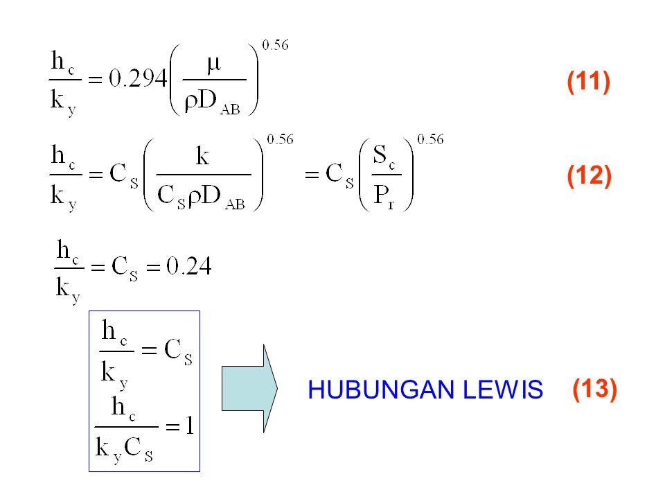 (11) (12) HUBUNGAN LEWIS (13)