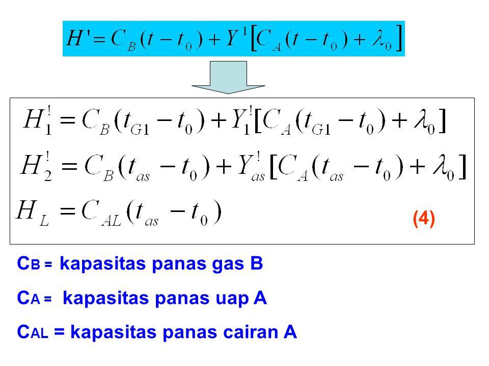 (4) CB = kapasitas panas gas B CA = kapasitas panas uap A CAL = kapasitas panas cairan A