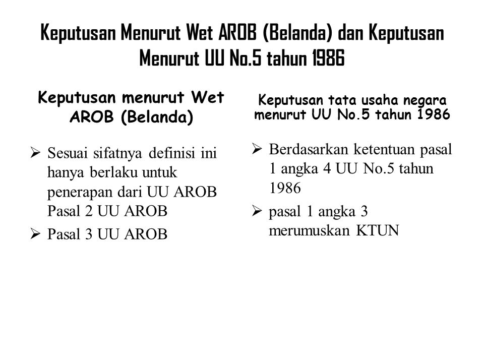 Keputusan Menurut Wet AROB (Belanda) dan Keputusan Menurut UU No