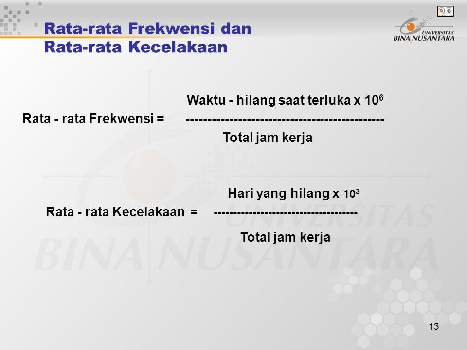Rata-rata Frekwensi dan Rata-rata Kecelakaan
