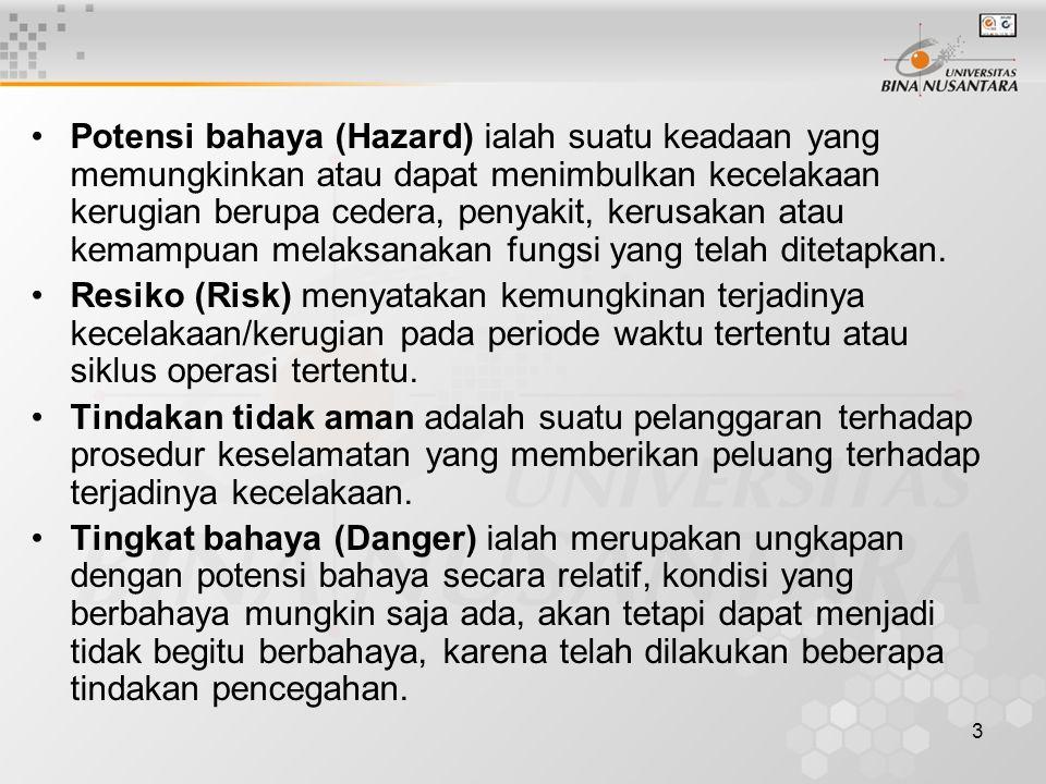 Potensi bahaya (Hazard) ialah suatu keadaan yang memungkinkan atau dapat menimbulkan kecelakaan kerugian berupa cedera, penyakit, kerusakan atau kemampuan melaksanakan fungsi yang telah ditetapkan.
