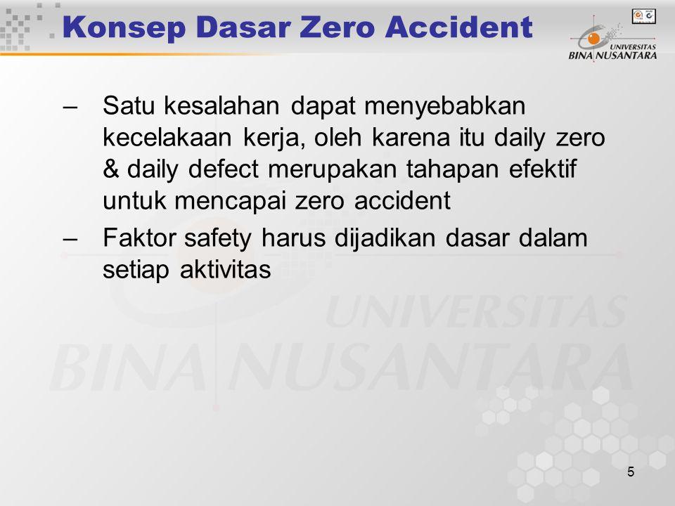 Konsep Dasar Zero Accident