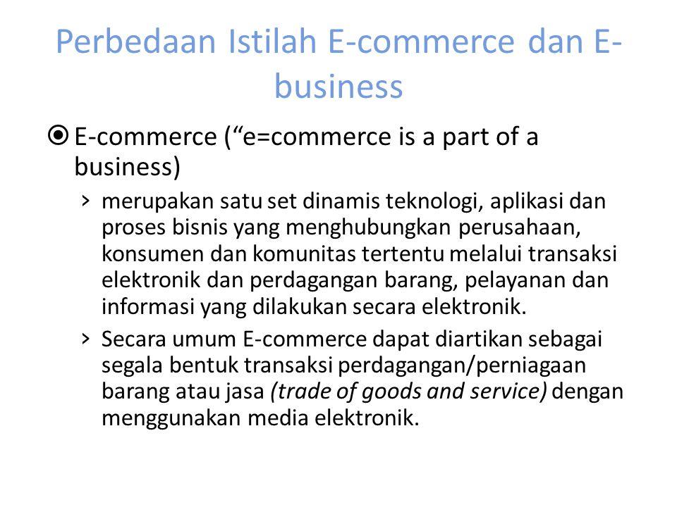 Perbedaan Istilah E-commerce dan E-business