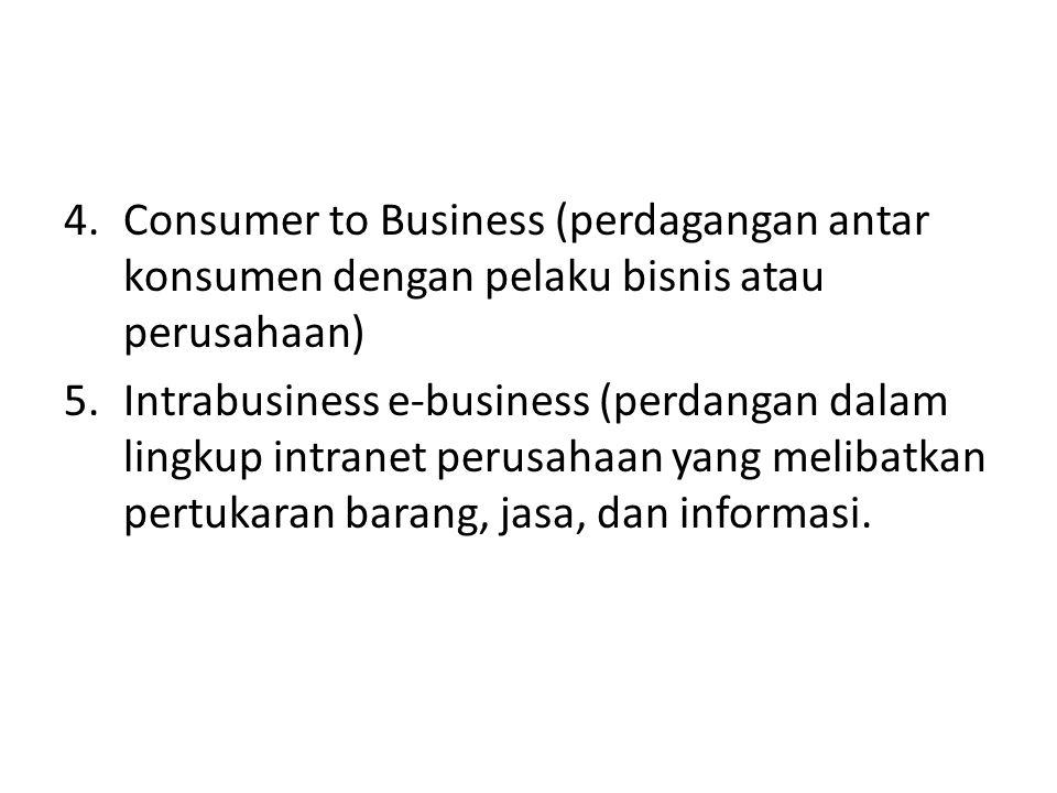 Consumer to Business (perdagangan antar konsumen dengan pelaku bisnis atau perusahaan)