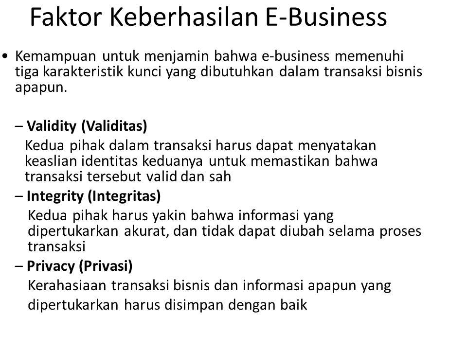 Faktor Keberhasilan E-Business