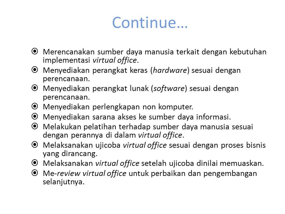 Continue… Merencanakan sumber daya manusia terkait dengan kebutuhan implementasi virtual office.