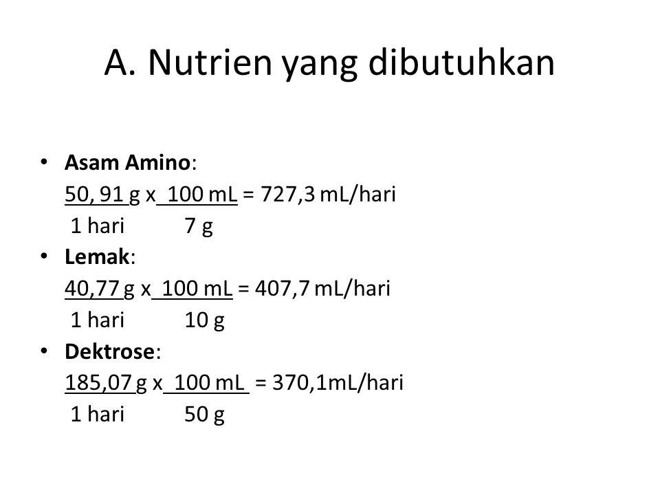 A. Nutrien yang dibutuhkan