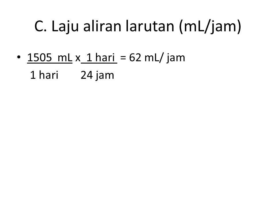 C. Laju aliran larutan (mL/jam)