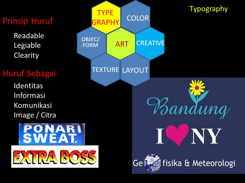 Prinsip Huruf Huruf Sebagai Typography TYPE GRAPHY COLOR Readable