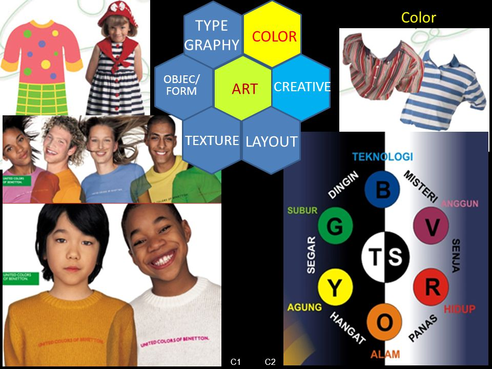 CREATIVE ART COLOR TYPE GRAPHY TEXTURE LAYOUT OBJEC/ FORM Color C1 C2