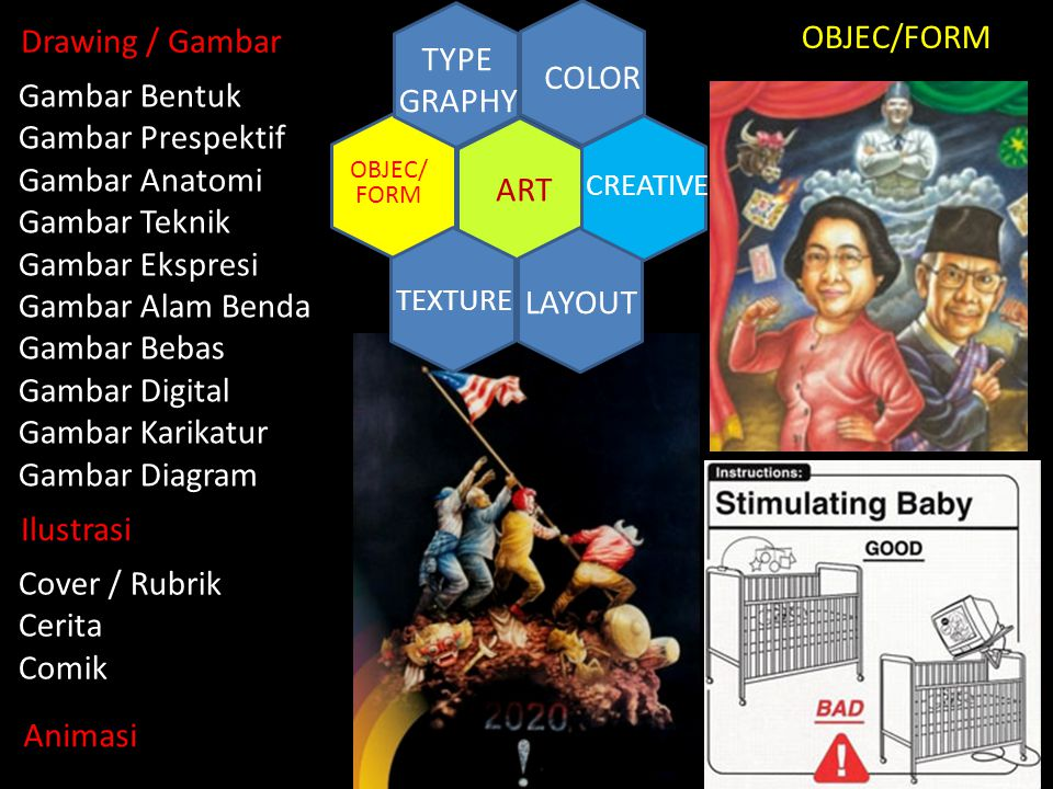 OBJEC/FORM Drawing / Gambar TYPE GRAPHY COLOR Gambar Bentuk