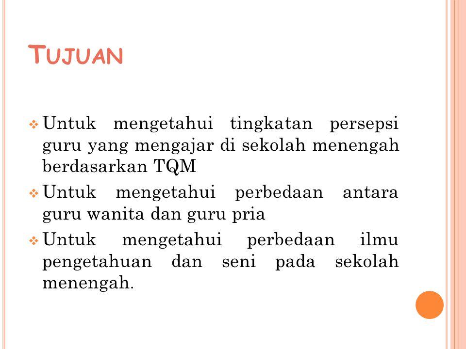 Tujuan Untuk mengetahui tingkatan persepsi guru yang mengajar di sekolah menengah berdasarkan TQM.