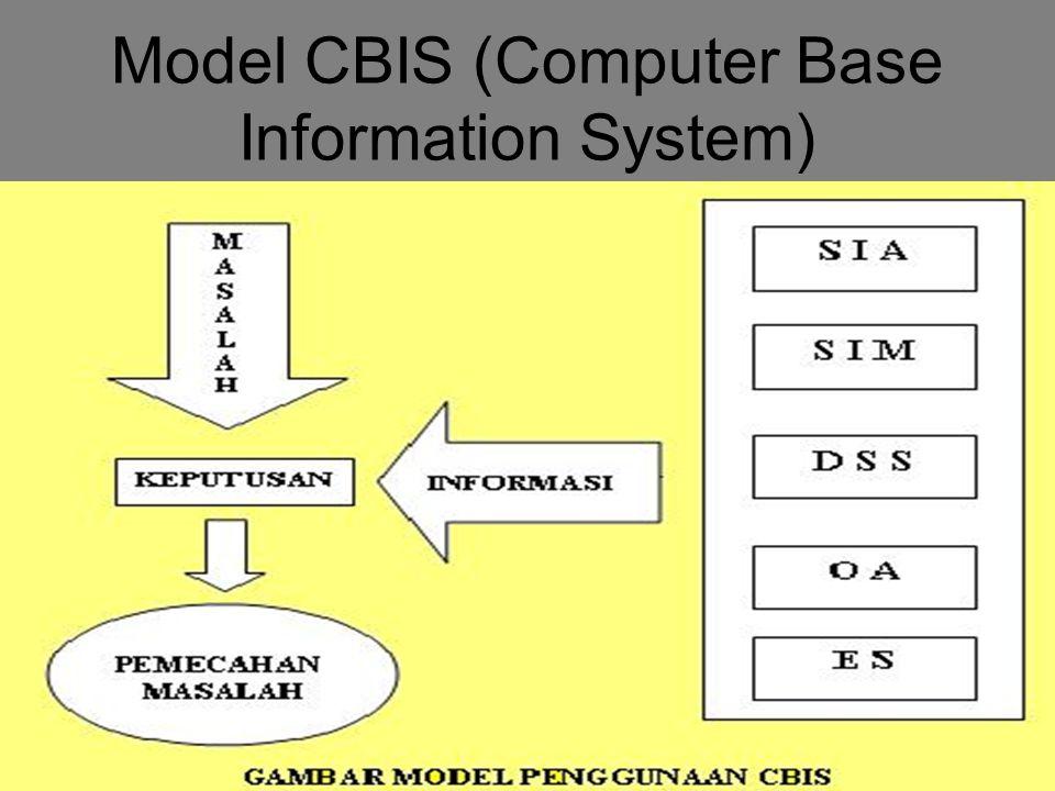 Model CBIS (Computer Base Information System)