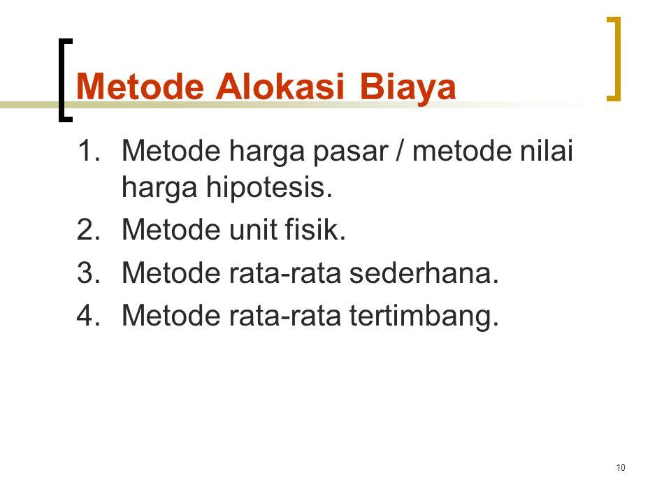 Metode Alokasi Biaya 1. Metode harga pasar / metode nilai harga hipotesis. 2. Metode unit fisik. 3. Metode rata-rata sederhana.
