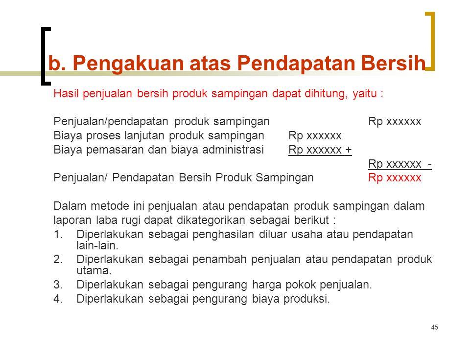 b. Pengakuan atas Pendapatan Bersih